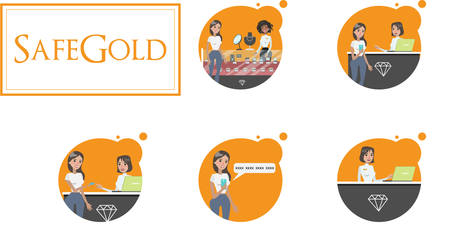 how to exchange safegold at caratlane store